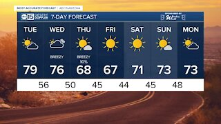 Warm start to February!