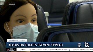 Study: Masks on flights prevent spread