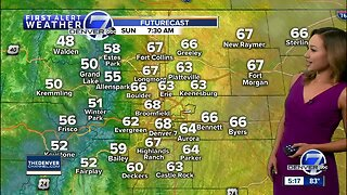 Scattered storms end and skies clear for Sunday