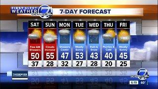 Scattered showers overnight, cooler Saturday in Denver