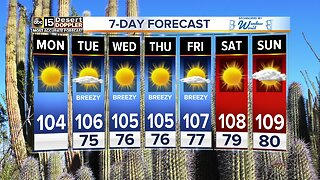 Staying dry, getting hotter in the Valley