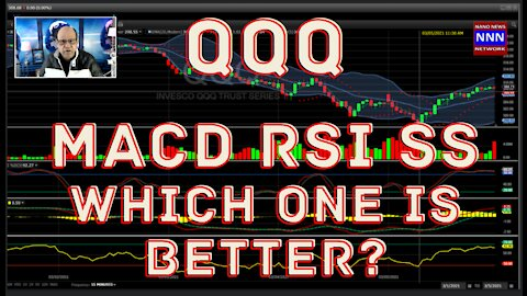 QQQ Technical Signals for Mar 8, 2021 - MACD RSI SS WHICH ONE IS BETTER