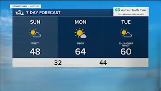 Partly cloudy Sunday with gusty winds