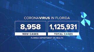 The latest coronavirus numbers in Florida