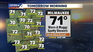 Spotty showers Tuesday morning
