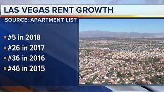 Las Vegas ranks among top cities for rent growth