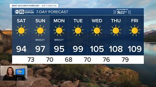 Temperatures drop into the weekend