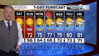 Latest Weather Forecast 6 p.m. Friday