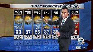 Latest Weather Forecast 6 p.m. Sunday