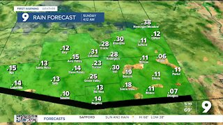 Rain showers with mountain snow to start the weekend