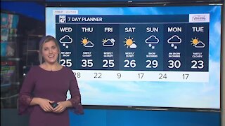 Lingering flurries; otherwise mostly cloudy and breezy