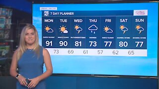 Today's Forecast: Hot & humid again with possible showers & storms later this evening