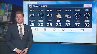 Today's Forecast: Cloudy with snow on the way this evening