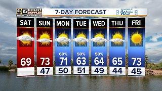 Mild weekend ahead of storms next week