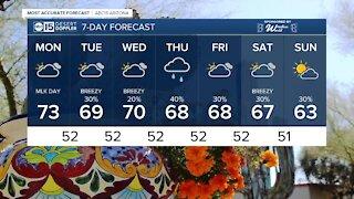 Rain chances return this week!