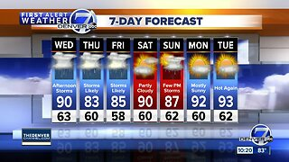 Mild and quiet tonight, more storms on Wednesday