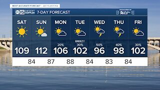 Hot, sunny weekend in store before more storm chances