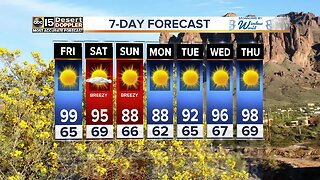 Warm weekend ahead for the Valley