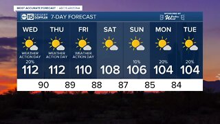 Excessive Heat Warnings all week, storm chances too!