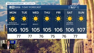 FORECAST: Sizzling heat & fire danger continues!