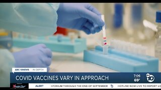 COVID vaccines vary in approach