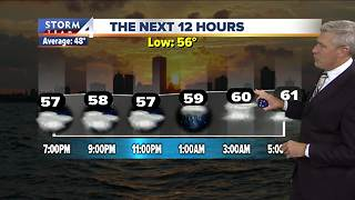 Mild Tuesday night, spotty showers possible