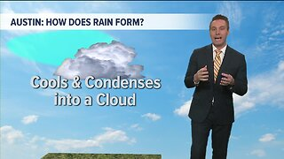 Kevin's Classroom: How does rain form?