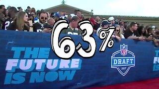 Cleveland hopeful of being named future NFL Draft host city