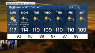 FORECAST: Dangerously hot weekend ahead!