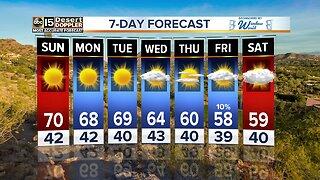 Warming up around Arizona!