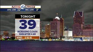 Metro Detroit Weather: Rain chance returns late tonight