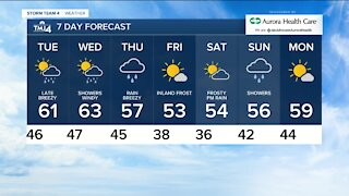 Tuesday is sunny with highs near 60