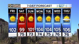 Breezy, dangerous fire conditions this weekend