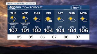MOST ACCURATE FORECAST: Increase in storm chances for Arizona tonight