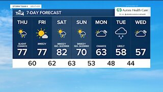 Today's highs in the mid-70s, leading into a beautiful weekend