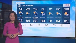 Tonight's Forecast: Mostly cloudy, isolated showers and thunderstorms