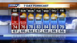 Scattered showers tonight
