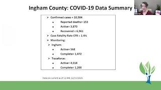 Ingham County Health Department Coronavirus Briefing - 12/14/20