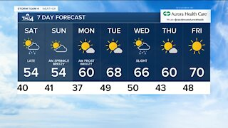 Saturday is mostly cloudy and cool with highs in the low 50s