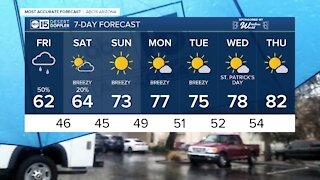 FORECAST: Storm brings rain & snow chances back