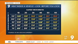 Excessive Heat Warnings go into effect Saturday morning