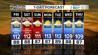 Excessive heat warnings heading into the weekend