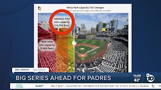 Padres return home as Petco Park expands capacity