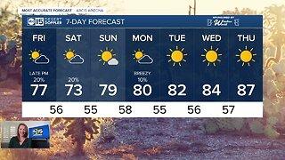 FORECAST: BIG cool-down, more rain chances ahead