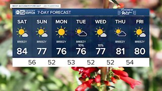 MOST ACCURATE FORECAST: Breezy start to spring!