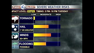 Severe storms possible this afternoon