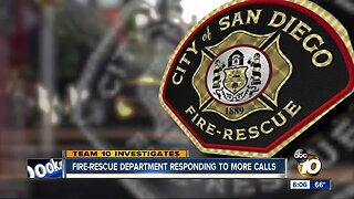 San Diego Fire-Rescue responses increase by thousands