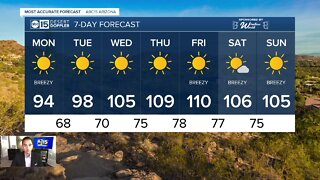 High fire danger continues across Arizona