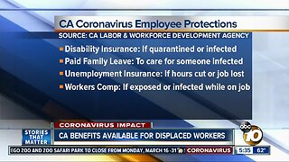 CA benefits available for displaced workers
