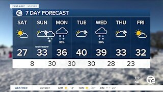Cold today and more snow Sunday night